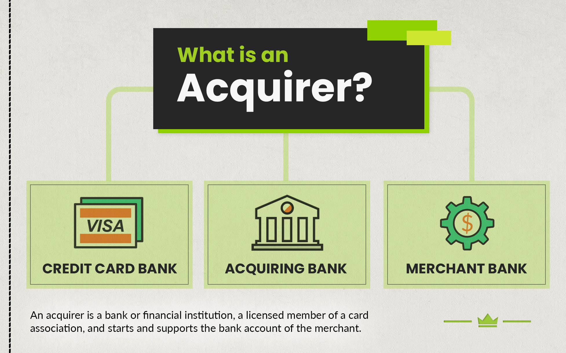 What Is An Acquirer
